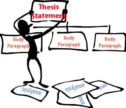 20 Top Tips for Writing an Essay in a Hurry